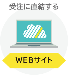 受注に直結するWEBサイト